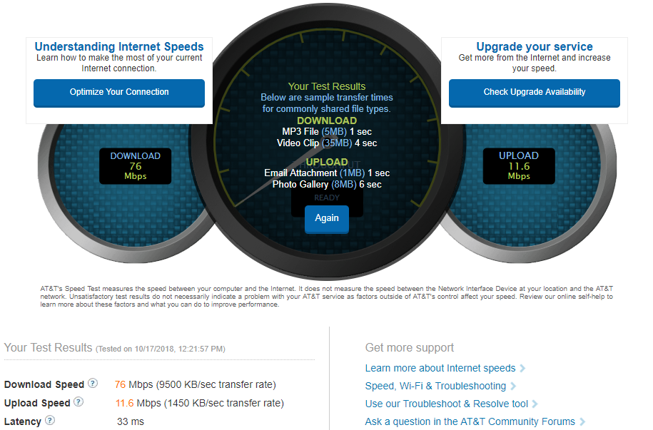 AT&T Speed Test Review