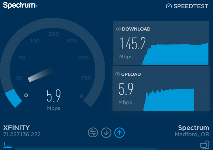 Spectrum Speed Test Review